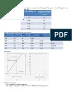 soln-sa-adsorption.pdf