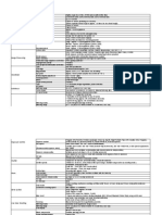 T2i 550D Technical Specification Sheet1