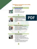 Alur_SPMB_Online.pdf