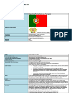 Fisa de Lucru Statele UE - Portugalia