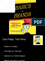 Basics of Brands.ppt