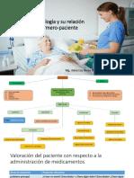 Farmacología y Su Relación Enfermero-paciente