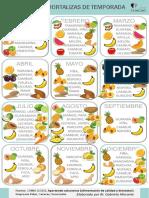 Frutas y Hortalizas de Temporada