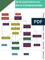 LicComputacion_Plan de Estudios Sugerido_Póster