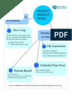 present perfect 1.docx
