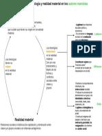 Ideología y realidad material.pdf