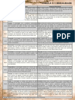 tabela de moralidade.pdf