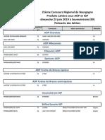 Palmarès 21è Concours AOP Laitiers