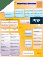 mapaconceptual-conocimientocienciaymtodocientfico-140429210403-phpapp02.pdf