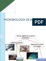 Microbiología de agua-suelo y aire (1).ppt