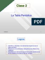 Usmp Tabla Periodica C-2