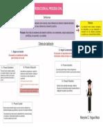 procedimiento y proceso
