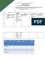 KU 9.4.3. ep 2. Evaluasi kegiatan perbaikan peningkatan mutu.docx