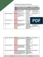 laporan kehadiran pelajar 1 rasional.docx