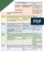 ORIENTACIONES TERAPÉUTICAS.docx