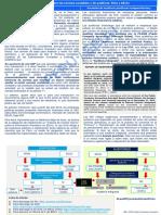 Paralelismo Entre Las Normas Contables y de Auditorias_Peru y EEUU