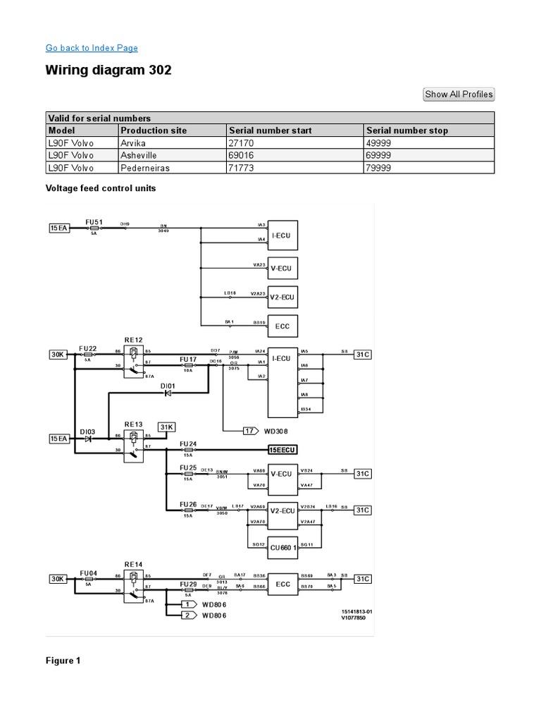 Volvo Kes Diagram Volvo Circuit Diagrams - Wiring Diagram All on