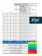Matriz IPERC Modelo2 Ley 29783