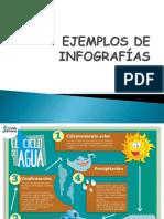 Ejemplos de Infografías