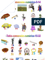 Tabla Conversión Numérica Visual