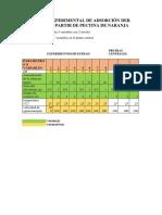 Laboratorio de Métodos Numéricos (1)