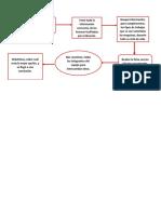 javier-diagrama.docx