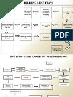Training Foundry Basics