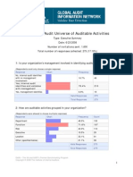 Identifying Audit Universe of Auditable Activities - Executive Summar