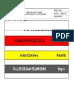 CC - A03 Código de Colores de Los Guantes Por Área