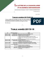 Lettres de la Chancellerie du diocèse de Sens & Auxerre - Tables 2015-19