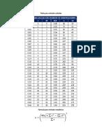 Cálculo de tamaño de muestra.docx