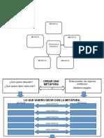 ORGANIZADOR-GRAFICO-CREAR-UNA-METAFORA--convertido (1).docx