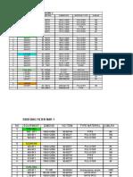 Data Bag Filter