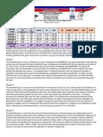 2nd Qtr Intervention Narrative Report