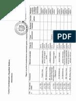 Raport_privind_monitorizarea_contractelor_trimestrul_I_2019.pdf