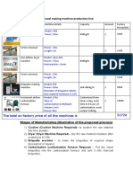 Charcoal Briquette Production Line 2-3ton