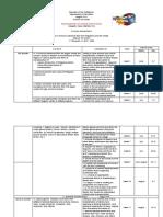 Budget of Work LIT (1)