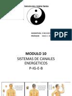 Clase Canales Energeticos 1