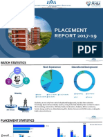 IMI Final Placement Report (Fpr)