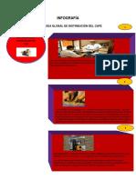 Inforgrafia Estrategia Global de Distribucion