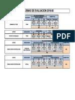 Sistema de Evaluaciones Cpel 2019-00