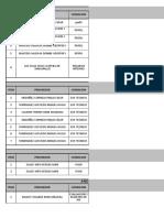 Relacion de Proyectos Chilca 2015-2018