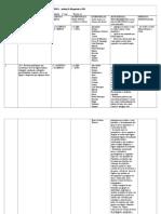 plano de intervenção pedagógica de matemática 2019