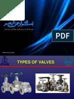 Types of Valves .Ppt