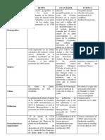 ASPOECTOS DEMOGRAFICOS.docx