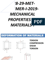 Sumsem1-2018-19 Mee1005 Eth Vl2018198000361 Reference Material i 20-May-2019 l28-29- Mechanical Properties of Materials