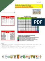 Resultados da 6ª Jornada do Campeonato Distrital da AF Évora em Futebol