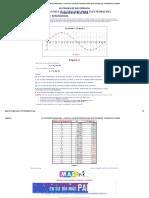 8.3 CORRIENTE SINUSOIDAL.- CAPITULO VIII (ELECTRICIDAD PARA ELECTRONICOS) CORRIENTE ALTERNA.pdf