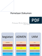 Pemetaan Dokumen