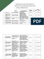 Edital Processo Seletivo Simplificado 01-2016 -Anexo I PSS 01-2016 Quadro de Vagas - Vs 0205 1200